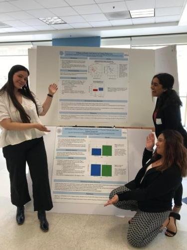SAND Lab RAs Presenting at PURC 2019